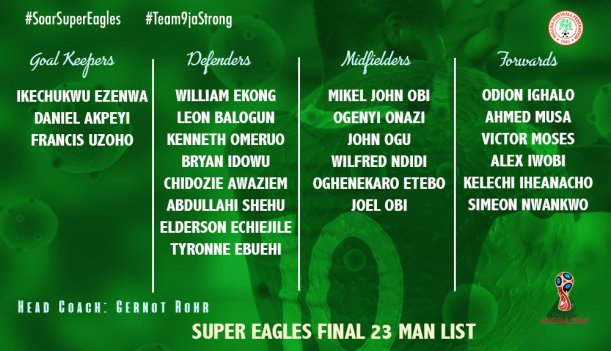 MEET THE SUPER EAGLES 23-MAN SQUAD FOR 2018 WORLD CUP