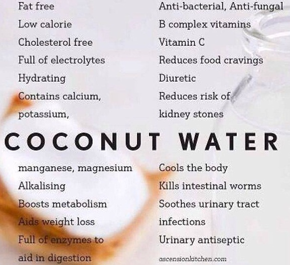 Drink Coconut Water Every Day To Balance Blood Sugar Levels, And Much More